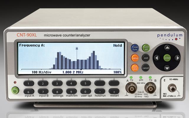 Contadores de frecuencia Spectracom